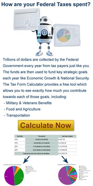 Federal Budget Contributions Calculator